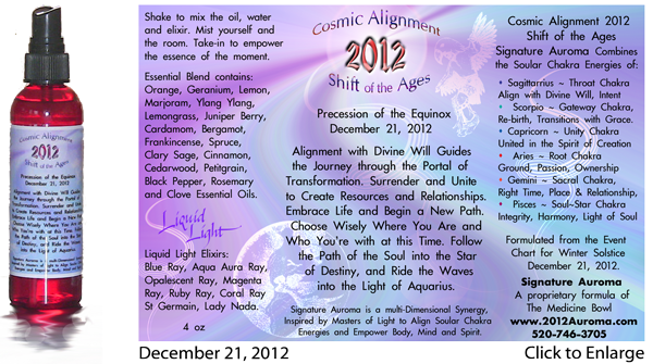 2012 Cosmic Alignment Shift of the Ages